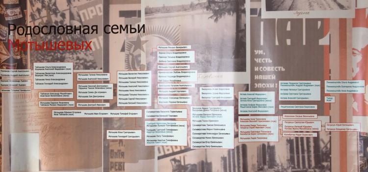 Состоялось открытие выставки «Родословная семьи Мотышевых. Истории человеческих судеб»